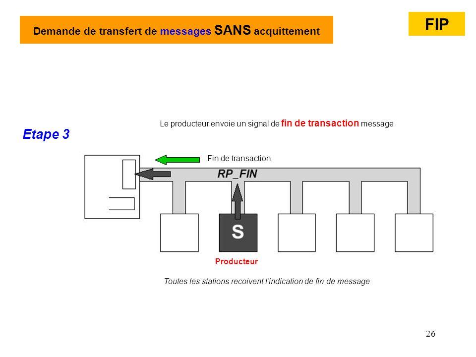 26 Demande de transfert de messages SANS acquittement Etape 3 FIP Le producteur envoie un signal de fin de transaction message Producteur Toutes les s