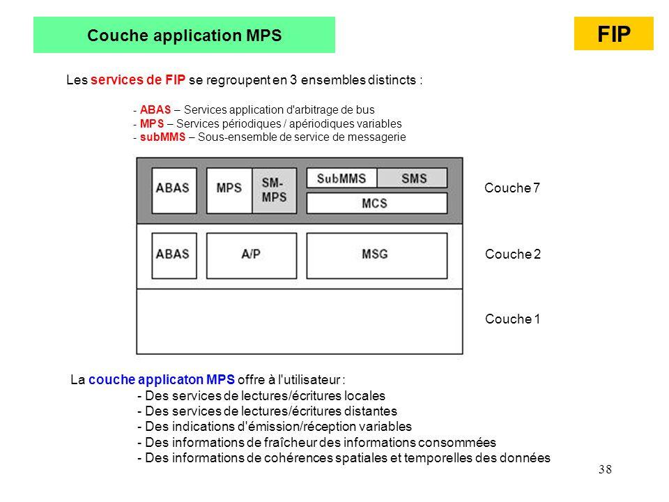 38 Couche application MPS Les services de FIP se regroupent en 3 ensembles distincts : - ABAS – Services application d'arbitrage de bus - MPS – Servic