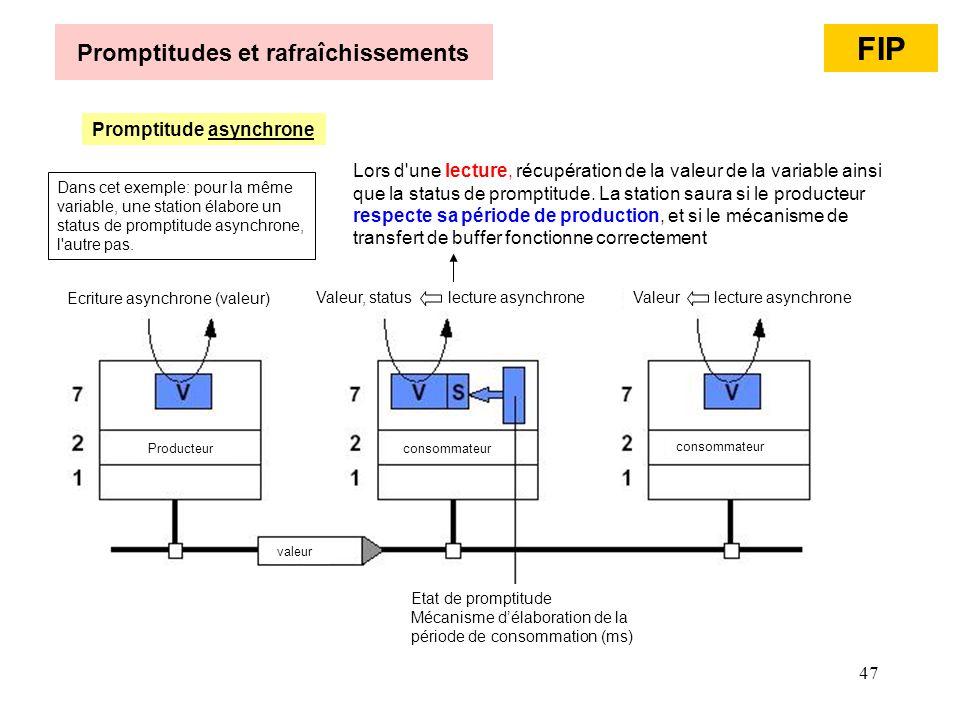 47 Promptitudes et rafraîchissements Promptitude asynchrone Dans cet exemple: pour la même variable, une station élabore un status de promptitude asyn