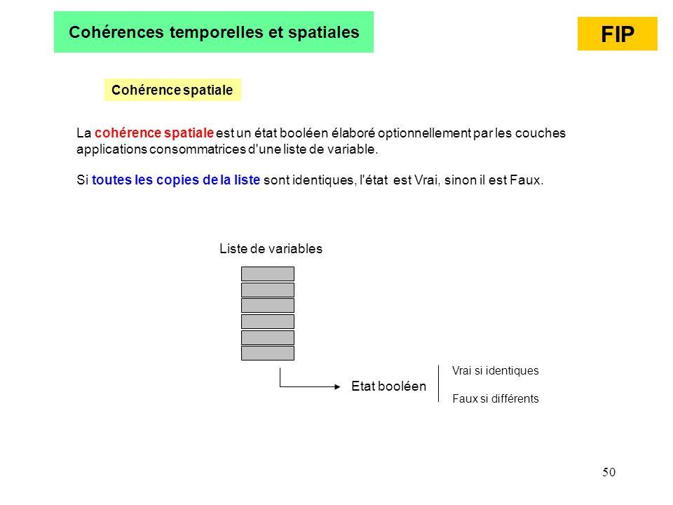 50 Cohérences temporelles et spatiales Cohérence spatiale La cohérence spatiale est un état booléen élaboré optionnellement par les couches applicatio