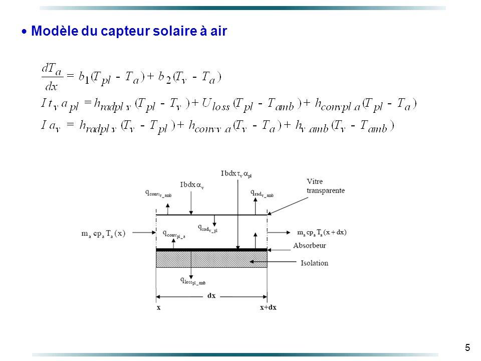 5 Modèle du capteur solaire à air