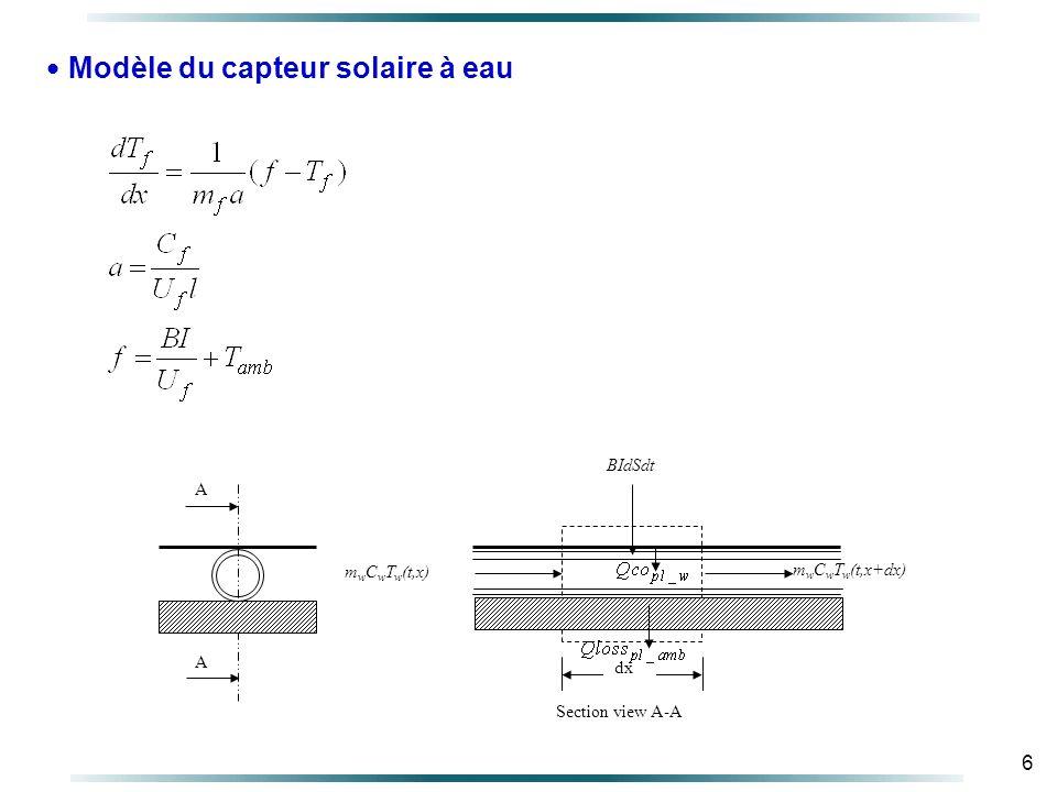 6 Modèle du capteur solaire à eau A A Section view A-A dx m w C w T w (t,x) m w C w T w (t,x+dx) BIdSdt