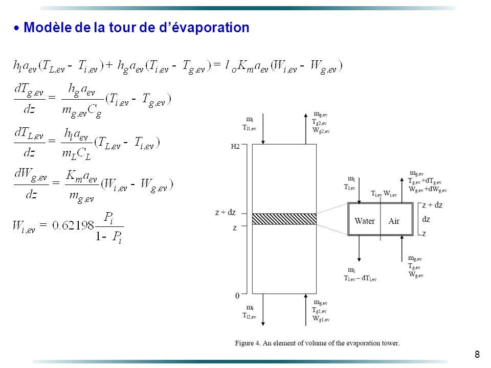 8 Modèle de la tour de dévaporation