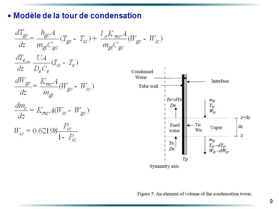 9 Modèle de la tour de condensation