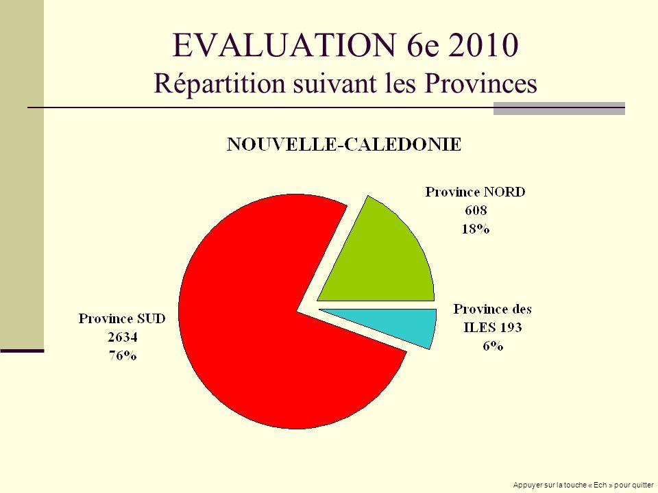 EVALUATION 6e 2010 Répartition suivant les Provinces Appuyer sur la touche « Ech » pour quitter