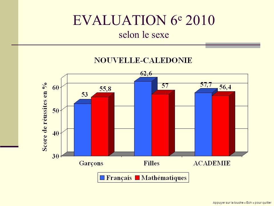 EVALUATION 6 e 2010 selon le sexe Appuyer sur la touche « Ech » pour quitter