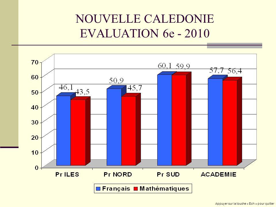 NOUVELLE CALEDONIE EVALUATION 6e - 2010 Appuyer sur la touche « Ech » pour quitter