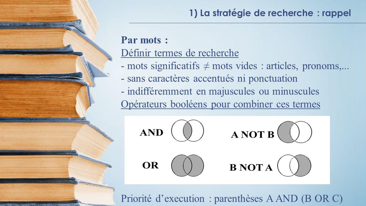 1) La stratégie de recherche : rappel Par mots : Définir termes de recherche - mots significatifs mots vides : articles, pronoms,... - sans caractères
