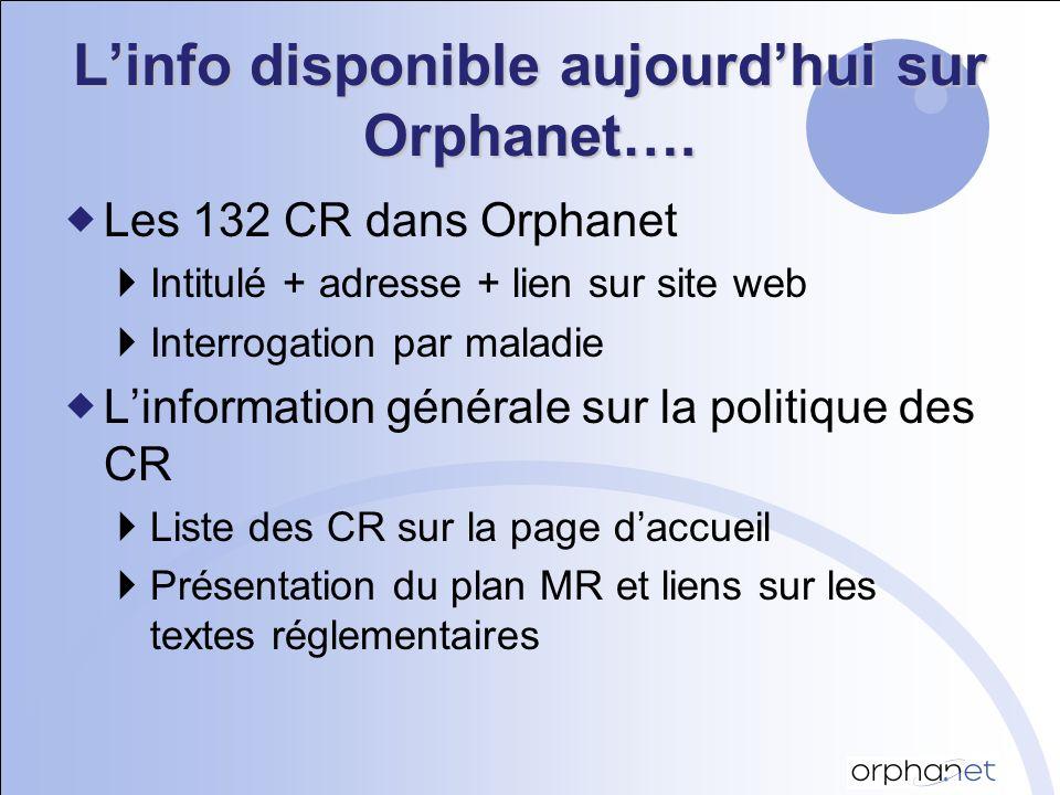 Linfo disponible aujourdhui sur Orphanet….