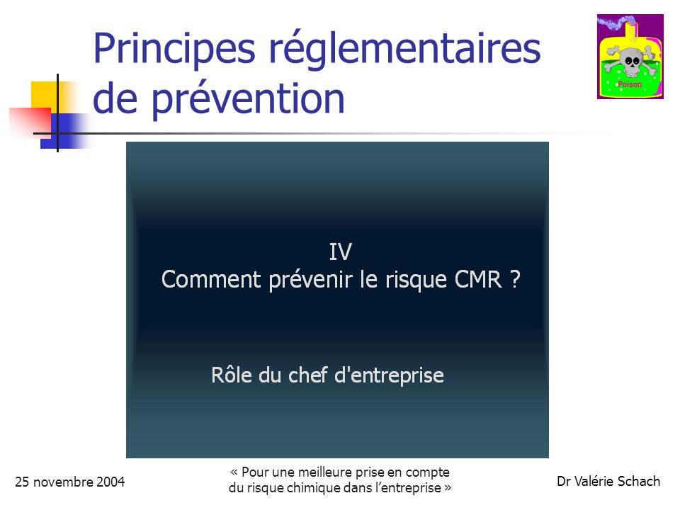 25 novembre 2004 « Pour une meilleure prise en compte du risque chimique dans lentreprise » Dr Valérie Schach Principes réglementaires de prévention