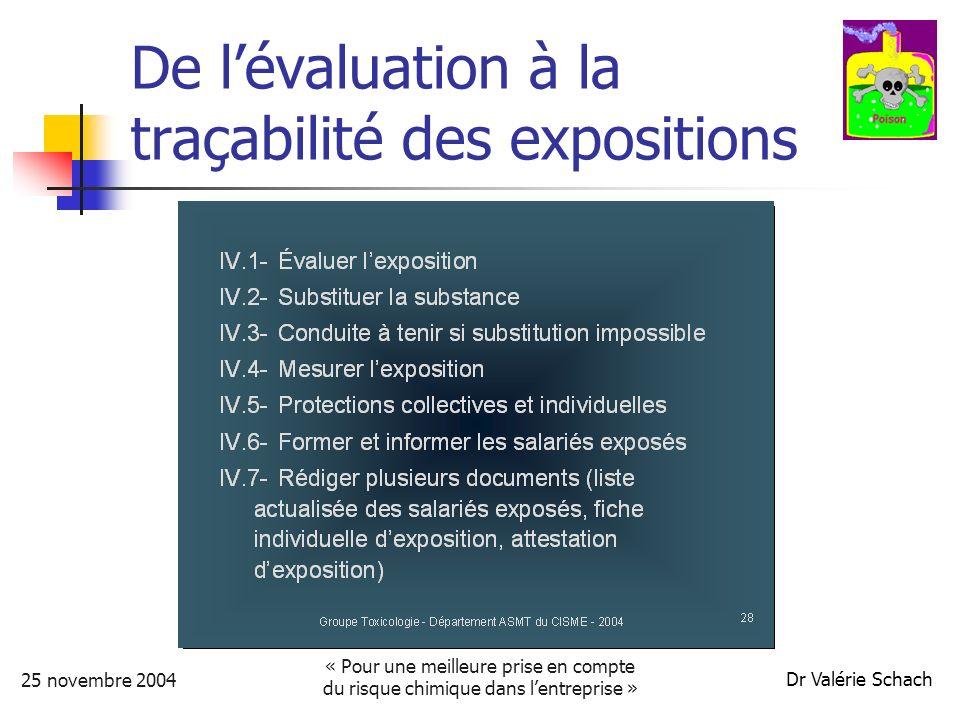 25 novembre 2004 « Pour une meilleure prise en compte du risque chimique dans lentreprise » Dr Valérie Schach De lévaluation à la traçabilité des expositions