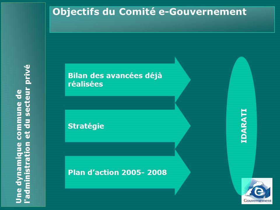 Une dynamique commune de l administration et du secteur privé Champ daction et domaines traités le champ d action du comité couvre l intégralité de la sphère publique: administrations centrales et territoriales, ainsi que les collectivités locales.
