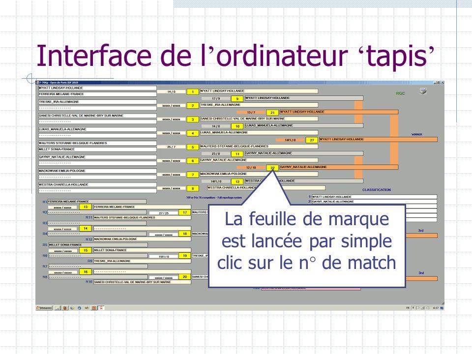 Interface de l ordinateur tapis La feuille de marque est lancée par simple clic sur le n° de match