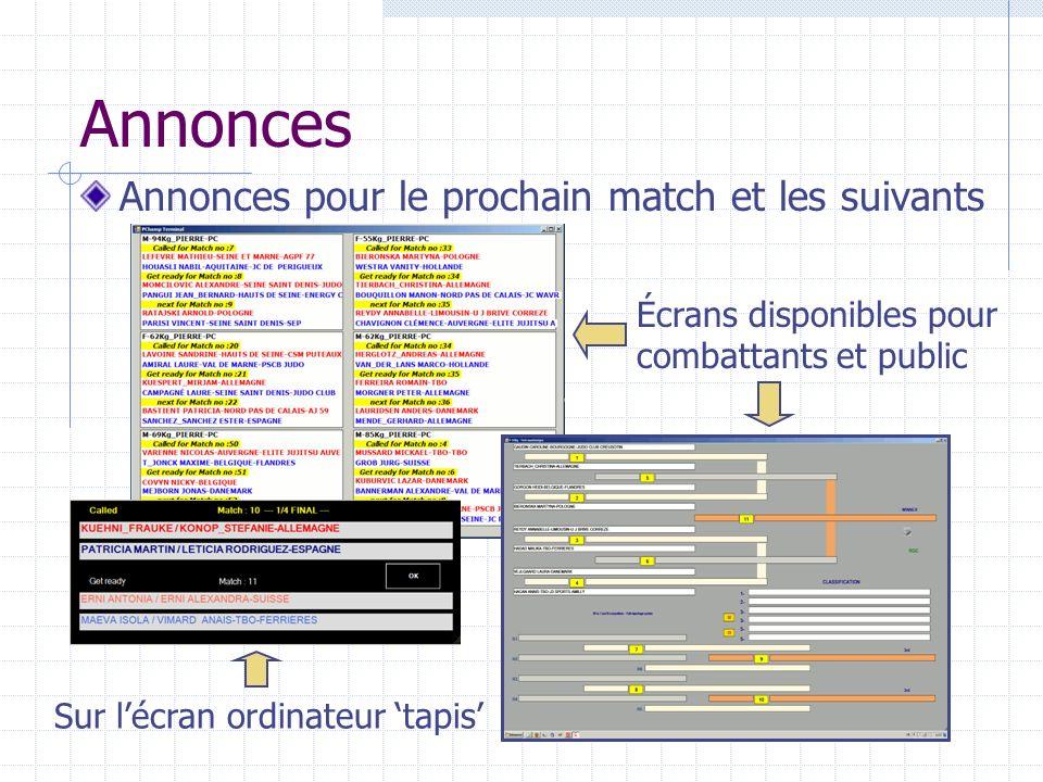 Annonces Annonces pour le prochain match et les suivants Écrans disponibles pour combattants et public Sur lécran ordinateur tapis
