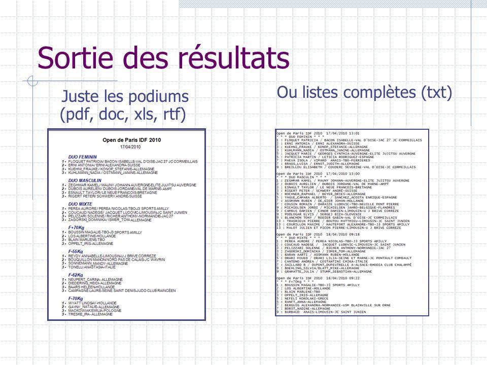 Sortie des résultats Juste les podiums (pdf, doc, xls, rtf) Ou listes complètes (txt)