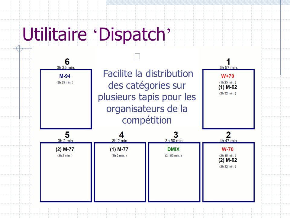 Utilitaire Dispatch Ÿ Facilite la distribution des catégories sur plusieurs tapis pour les organisateurs de la compétition