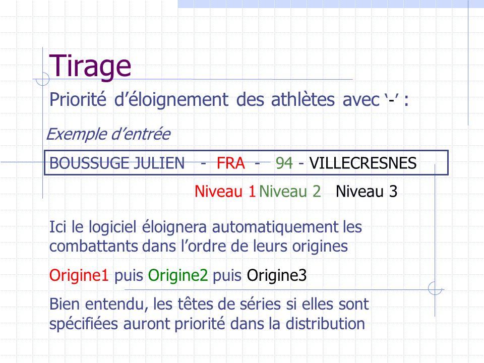 Tirage BOUSSUGE JULIEN - FRA - 94 - VILLECRESNES Niveau 1Niveau 2Niveau 3 Priorité déloignement des athlètes avec - : Ici le logiciel éloignera automa