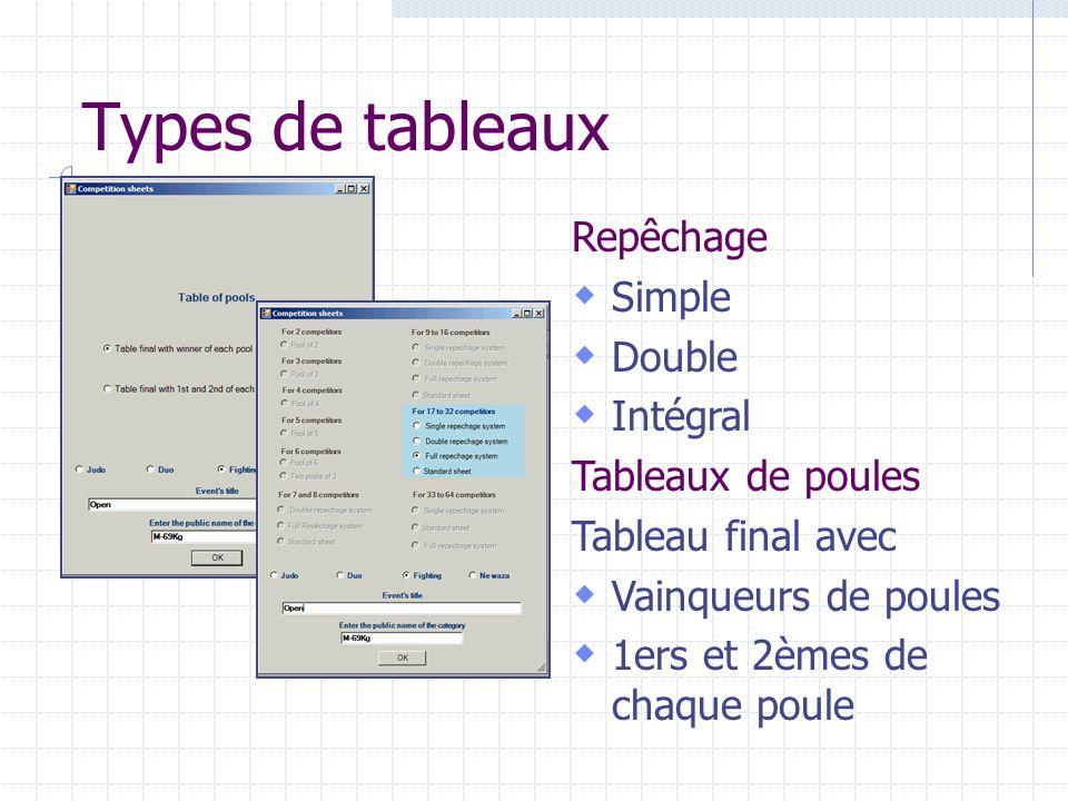 Usage typique (Réseau) La même catégorie peut être traitée simultanément par plusieurs ordinateurs