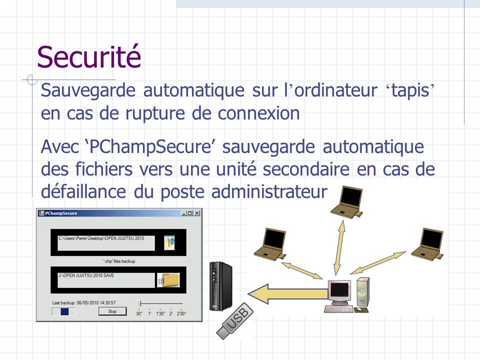 Securité Sauvegarde automatique sur l ordinateur tapis en cas de rupture de connexion Avec PChampSecure sauvegarde automatique des fichiers vers une unité secondaire en cas de défaillance du poste administrateur