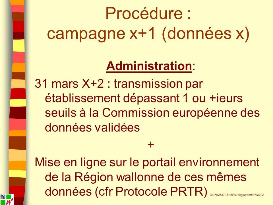 Procédure : campagne x+1 (données x) Administration: 31 mars X+2 : transmission par établissement dépassant 1 ou +ieurs seuils à la Commission européenne des données validées + Mise en ligne sur le portail environnement de la Région wallonne de ces mêmes données (cfr Protocole PRTR) DGRNE/DCE/MP/Obligrapport/07/0702