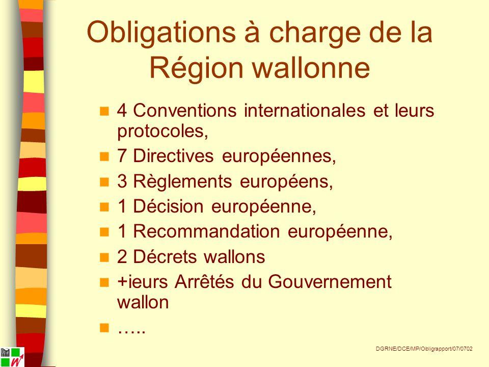 Obligations à charge de la Région wallonne 4 Conventions internationales et leurs protocoles, 7 Directives européennes, 3 Règlements européens, 1 Décision européenne, 1 Recommandation européenne, 2 Décrets wallons +ieurs Arrêtés du Gouvernement wallon …..