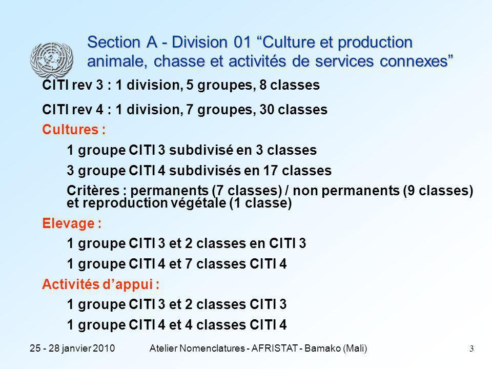 25 - 28 janvier 2010Atelier Nomenclatures - AFRISTAT - Bamako (Mali)3 Section A - Division 01 Culture et production animale, chasse et activités de services connexes CITI rev 3 : 1 division, 5 groupes, 8 classes CITI rev 4 : 1 division, 7 groupes, 30 classes Cultures : 1 groupe CITI 3 subdivisé en 3 classes 3 groupe CITI 4 subdivisés en 17 classes Critères : permanents (7 classes) / non permanents (9 classes) et reproduction végétale (1 classe) Elevage : 1 groupe CITI 3 et 2 classes en CITI 3 1 groupe CITI 4 et 7 classes CITI 4 Activités dappui : 1 groupe CITI 3 et 2 classes CITI 3 1 groupe CITI 4 et 4 classes CITI 4