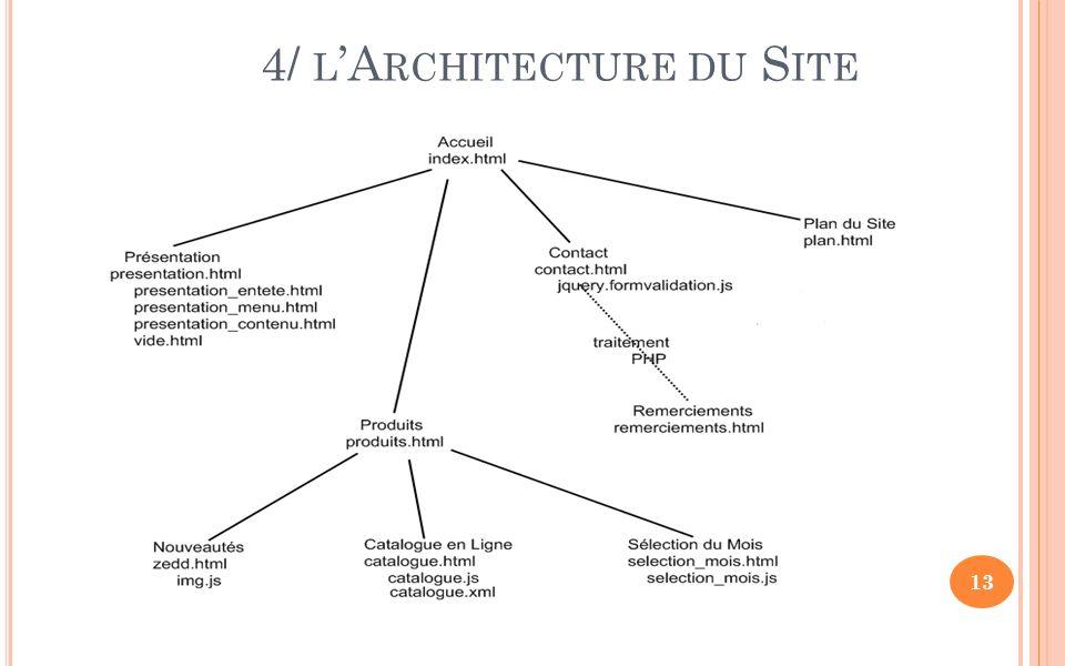 4/ L A RCHITECTURE DU S ITE 13