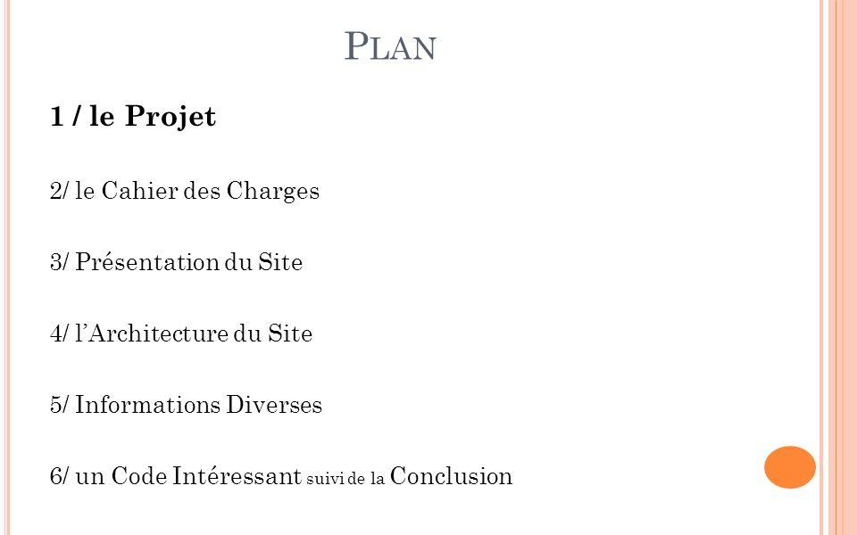 1/ LE P ROJET Réaliser le site web « vitrine » dune entreprise Objectifs : Faire connaître lentreprise Valoriser les produits proposés par lentreprise 3