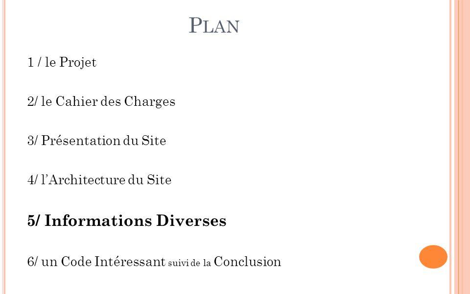 P LAN 1 / le Projet 2/ le Cahier des Charges 3/ Présentation du Site 4/ lArchitecture du Site 5/ Informations Diverses 6/ un Code Intéressant suivi de la Conclusion