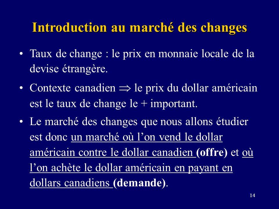 14 Introduction au marché des changes Taux de change : le prix en monnaie locale de la devise étrangère. Contexte canadien le prix du dollar américain