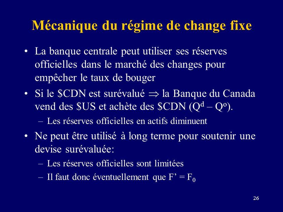 26 Mécanique du régime de change fixe La banque centrale peut utiliser ses réserves officielles dans le marché des changes pour empêcher le taux de bo
