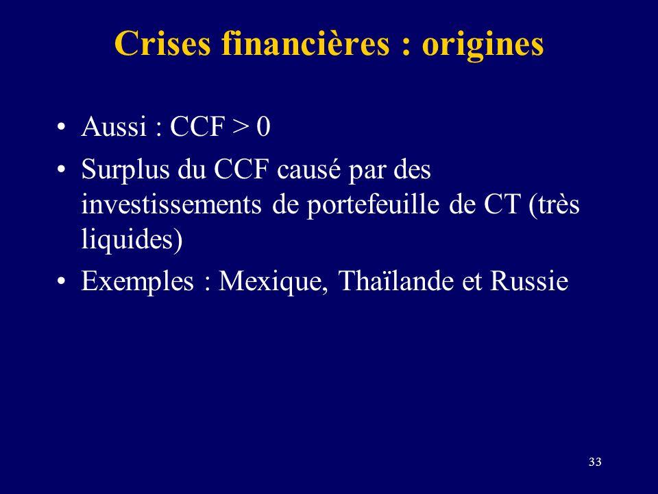 33 Crises financières : origines Aussi : CCF > 0 Surplus du CCF causé par des investissements de portefeuille de CT (très liquides) Exemples : Mexique