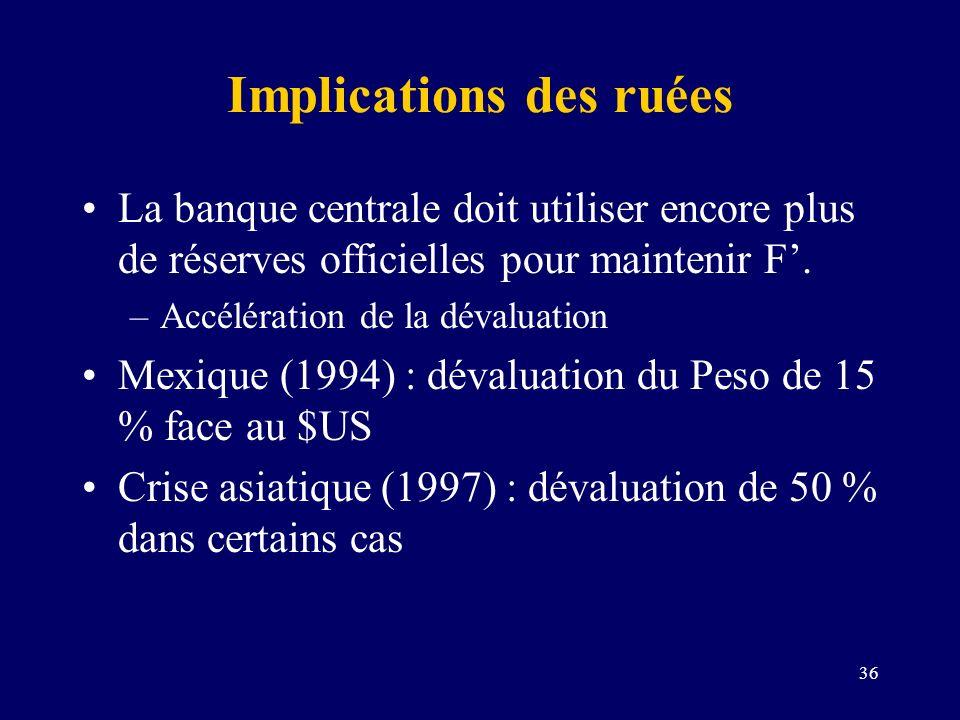36 Implications des ruées La banque centrale doit utiliser encore plus de réserves officielles pour maintenir F. –Accélération de la dévaluation Mexiq