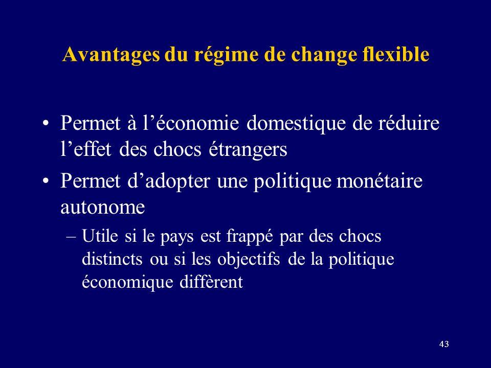 43 Avantages du régime de change flexible Permet à léconomie domestique de réduire leffet des chocs étrangers Permet dadopter une politique monétaire
