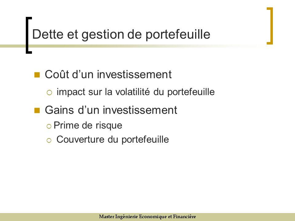 Coût dun investissement impact sur la volatilité du portefeuille Gains dun investissement Prime de risque Couverture du portefeuille 9/12/077 Dette et gestion de portefeuille