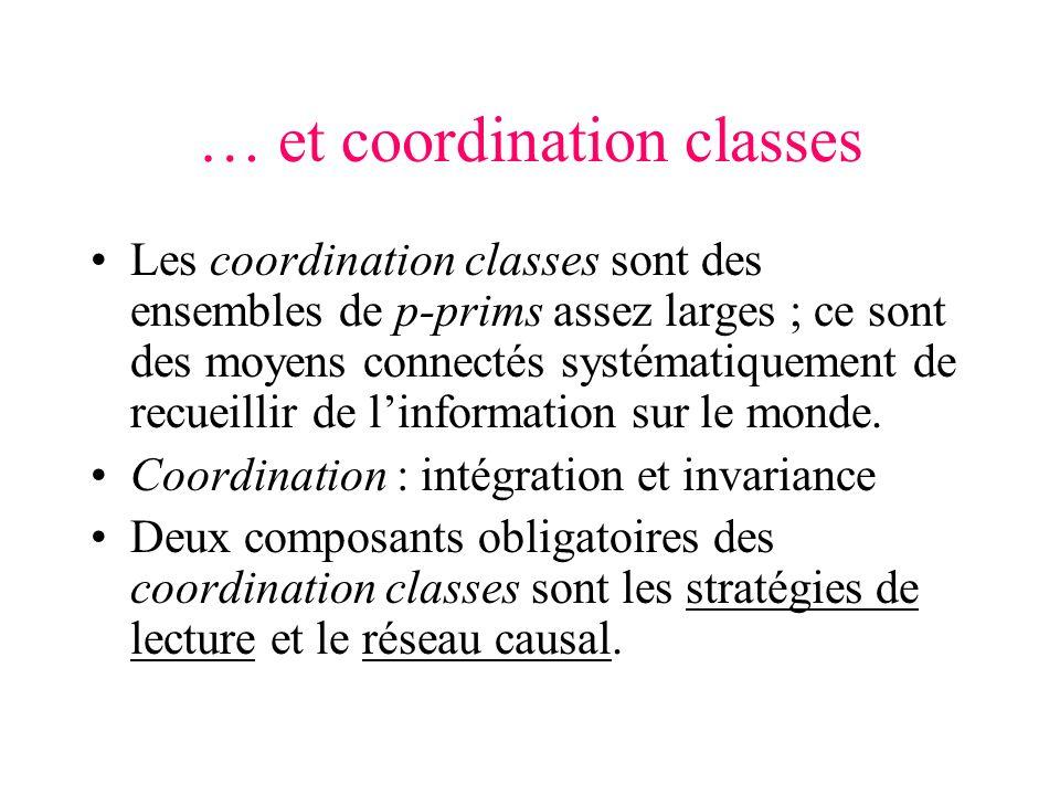 … et coordination classes Les coordination classes sont des ensembles de p-prims assez larges ; ce sont des moyens connectés systématiquement de recueillir de linformation sur le monde.
