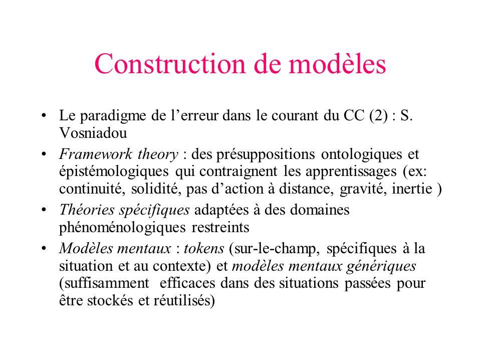 Construction de modèles Le paradigme de lerreur dans le courant du CC (2) : S.