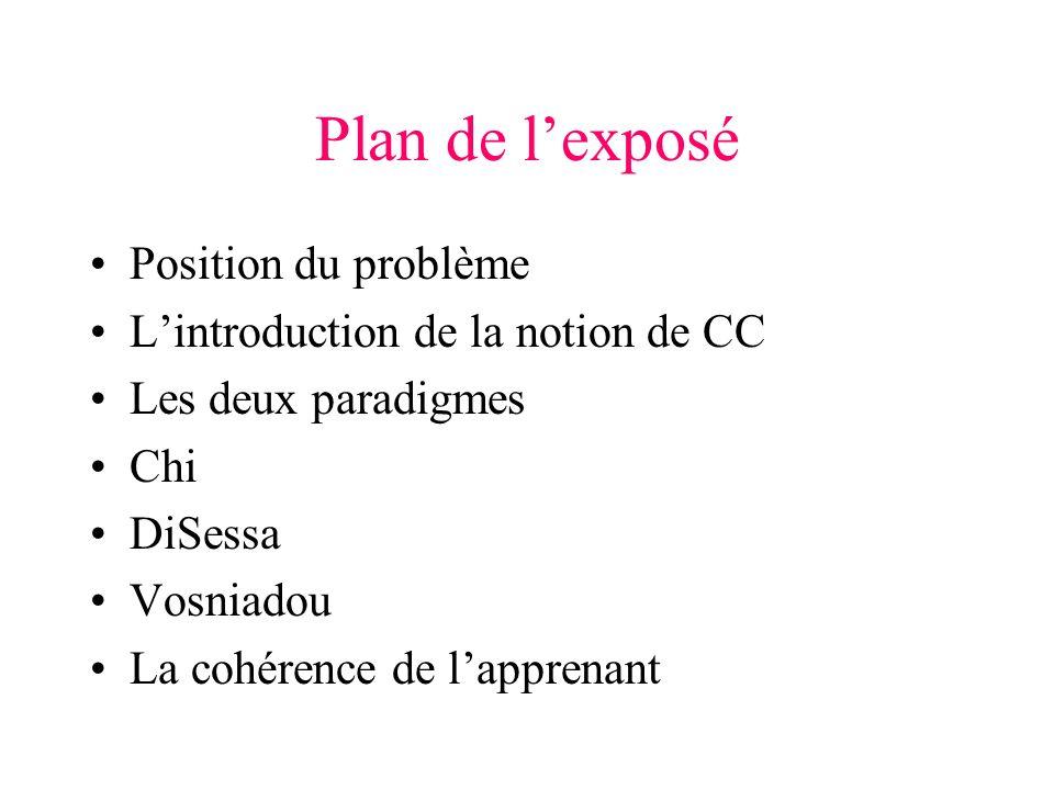 Plan de lexposé Position du problème Lintroduction de la notion de CC Les deux paradigmes Chi DiSessa Vosniadou La cohérence de lapprenant