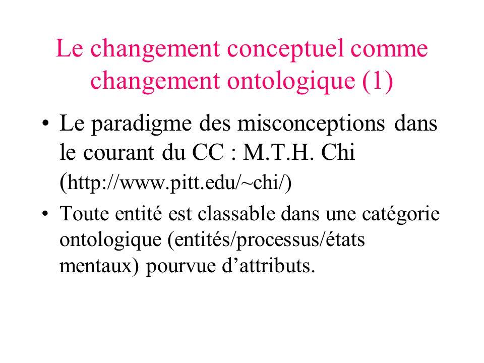 Le changement conceptuel comme changement ontologique (1) Le paradigme des misconceptions dans le courant du CC : M.T.H.
