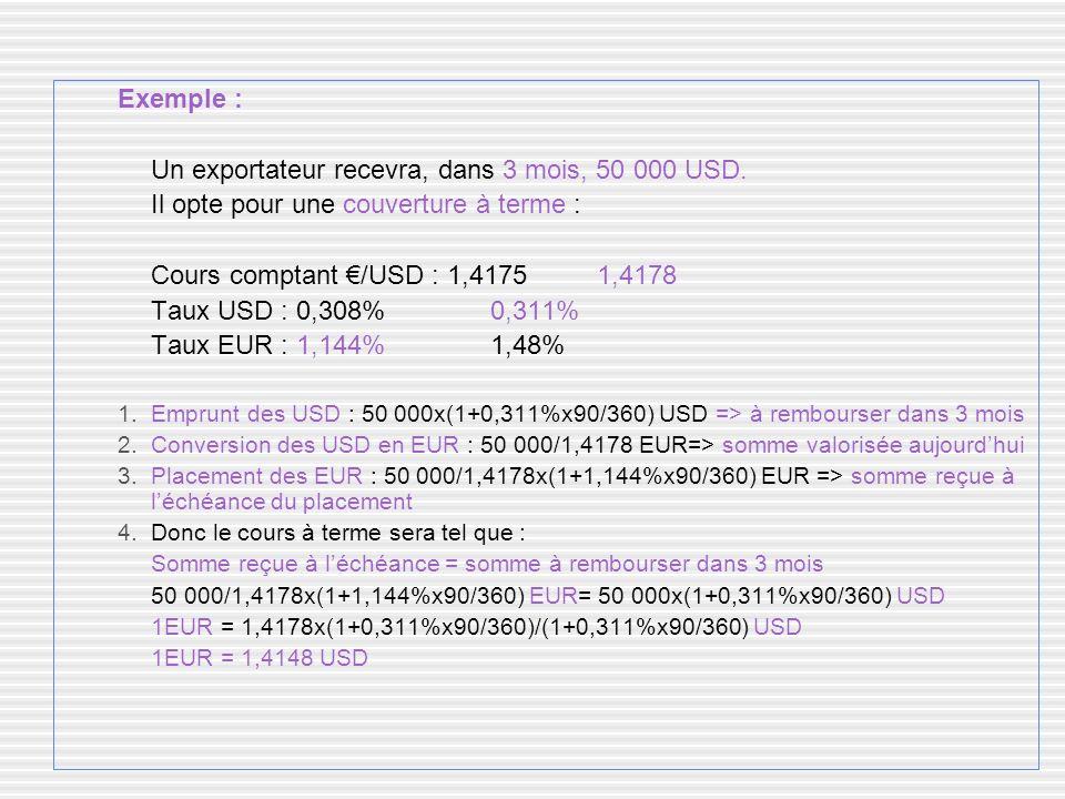 Exemple : Un exportateur recevra, dans 3 mois, 50 000 USD. Il opte pour une couverture à terme : Cours comptant /USD : 1,4175 1,4178 Taux USD : 0,308%