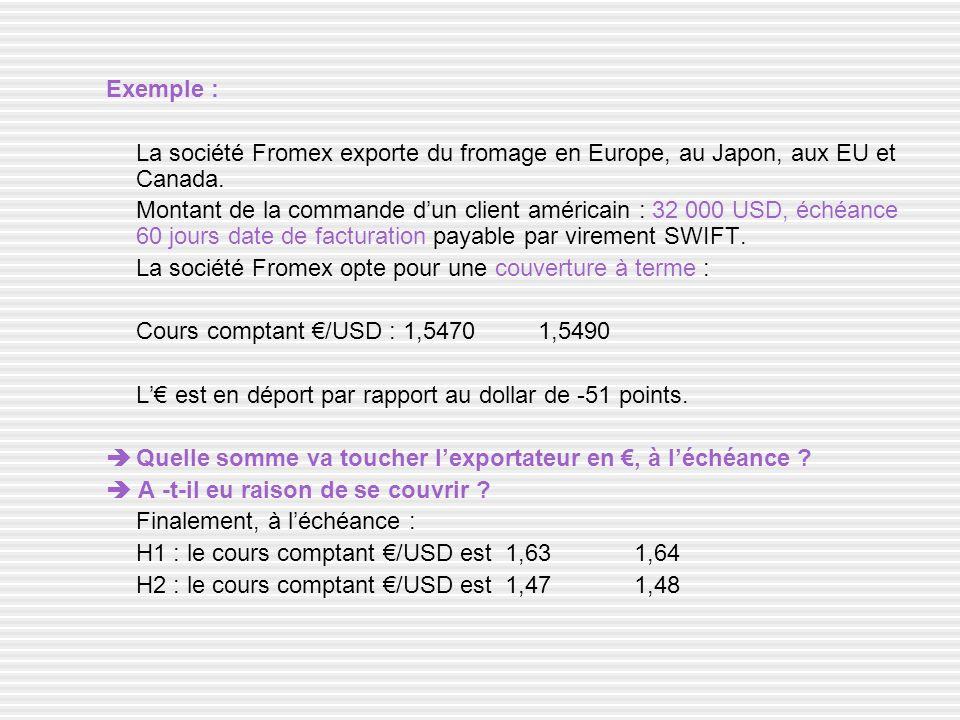 Exemple : La société Fromex exporte du fromage en Europe, au Japon, aux EU et Canada. Montant de la commande dun client américain : 32 000 USD, échéan