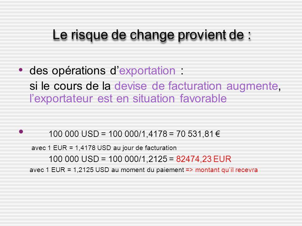 Le risque de change provient de : des opérations dexportation : si le cours de la devise de facturation augmente, lexportateur est en situation favora