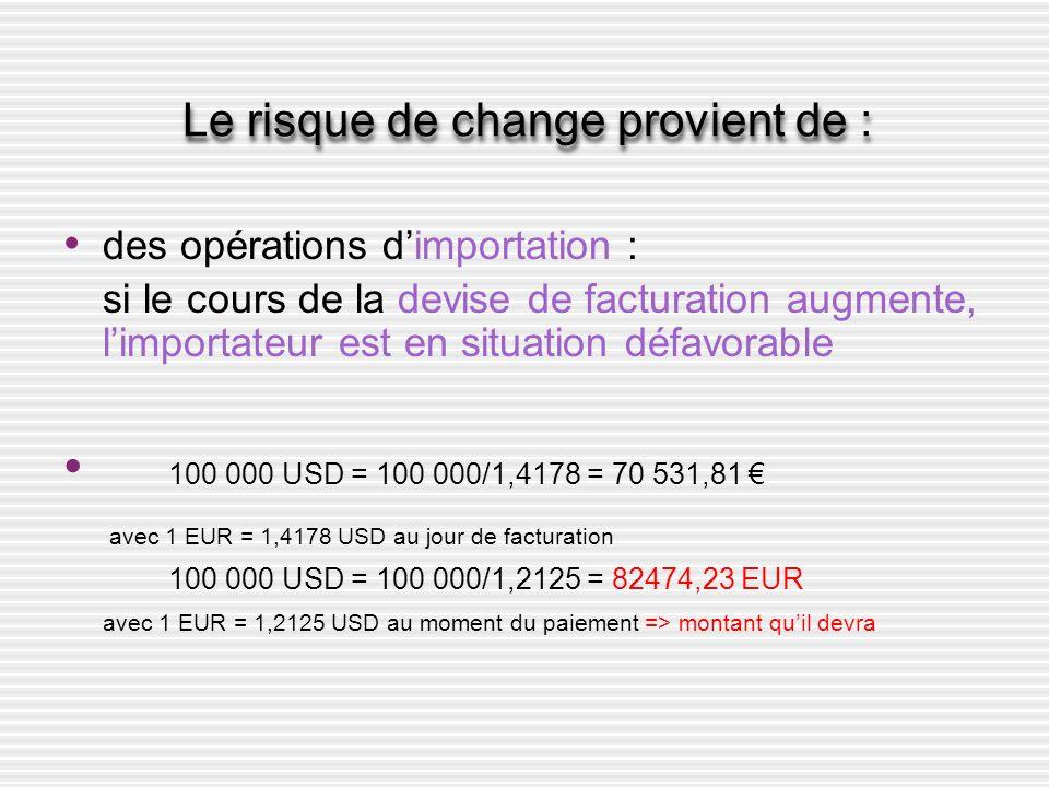 Le risque de change provient de : des opérations dimportation : si le cours de la devise de facturation augmente, limportateur est en situation défavo
