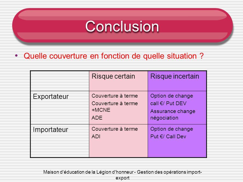 Maison d'éducation de la Légion d'honneur - Gestion des opérations import- export Conclusion Quelle couverture en fonction de quelle situation ? Risqu
