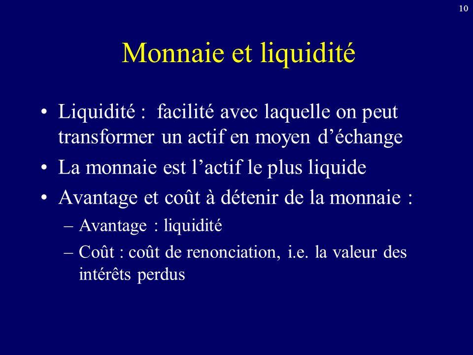 10 Monnaie et liquidité Liquidité : facilité avec laquelle on peut transformer un actif en moyen déchange La monnaie est lactif le plus liquide Avantage et coût à détenir de la monnaie : –Avantage : liquidité –Coût : coût de renonciation, i.e.