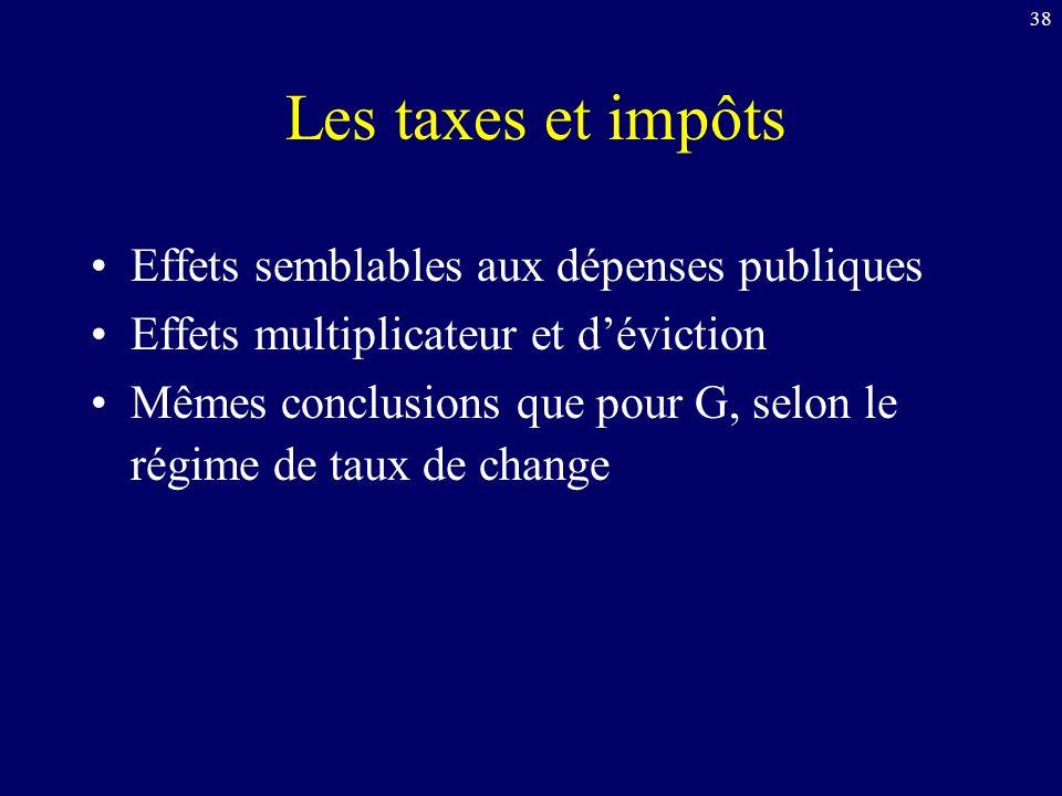 38 Les taxes et impôts Effets semblables aux dépenses publiques Effets multiplicateur et déviction Mêmes conclusions que pour G, selon le régime de taux de change