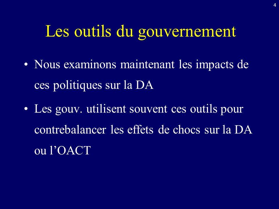 4 Les outils du gouvernement Nous examinons maintenant les impacts de ces politiques sur la DA Les gouv.