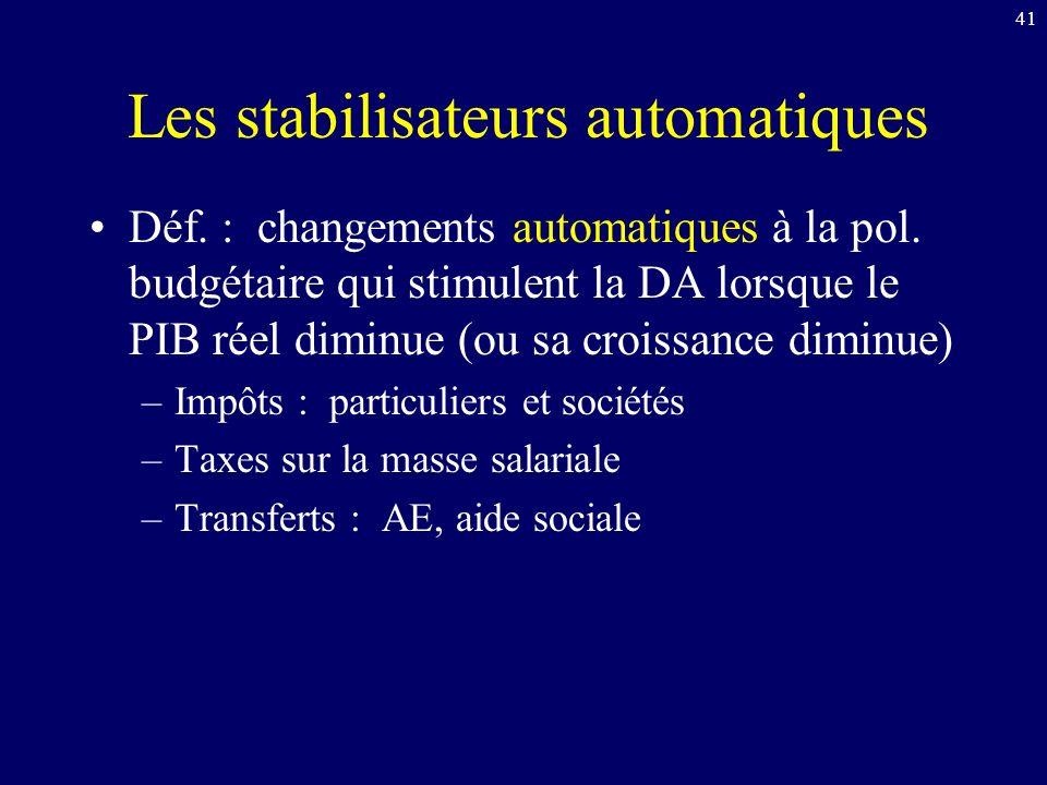 41 Les stabilisateurs automatiques Déf.: changements automatiques à la pol.