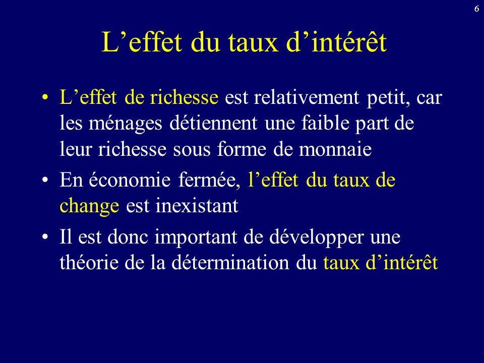 7 Le taux dintérêt à C-T On cherche à expliquer la détermination des taux dintérêt à C-T On utilise la « théorie de la préférence pour la liquidité » (J.M.