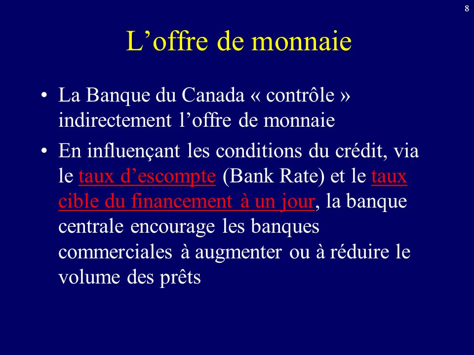 Loffre de monnaie OM Q r Fig. 15.1